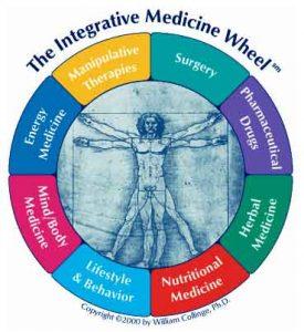 """Résultat de recherche d'images pour """"medecine integrative"""""""